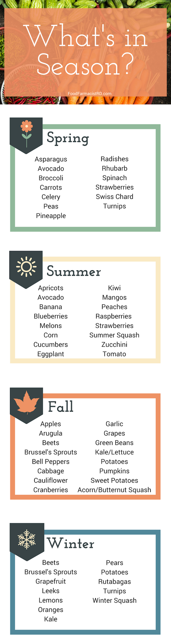 A seasonal produce chart that encourages eating seasonally