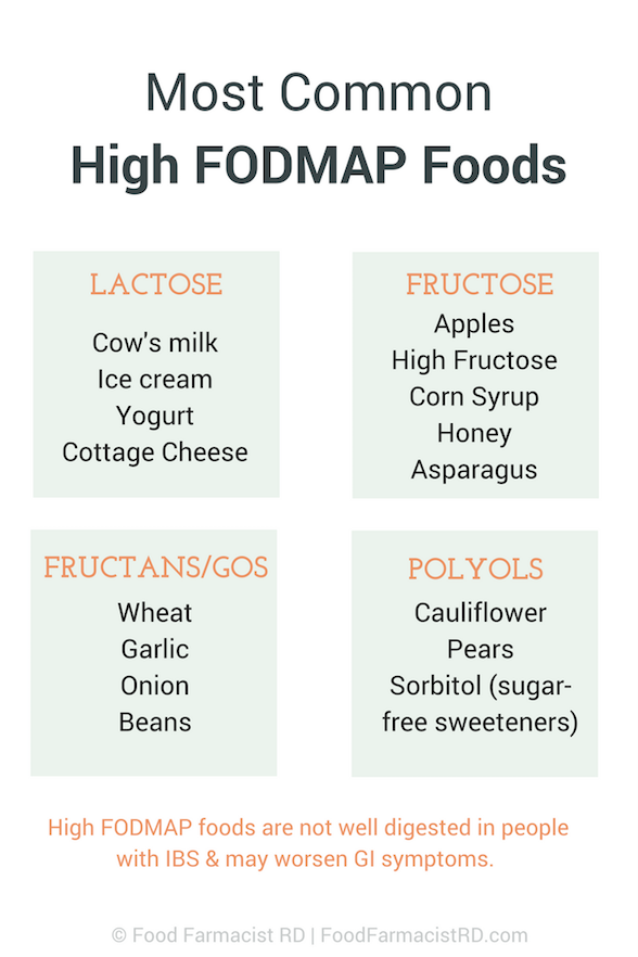 FODMAPs are a group of foods that may not be well digested in people with IBS. Food Farmacist RD talks about alternative treatments for IBS! |diets for IBS| Low-FODMAP diets