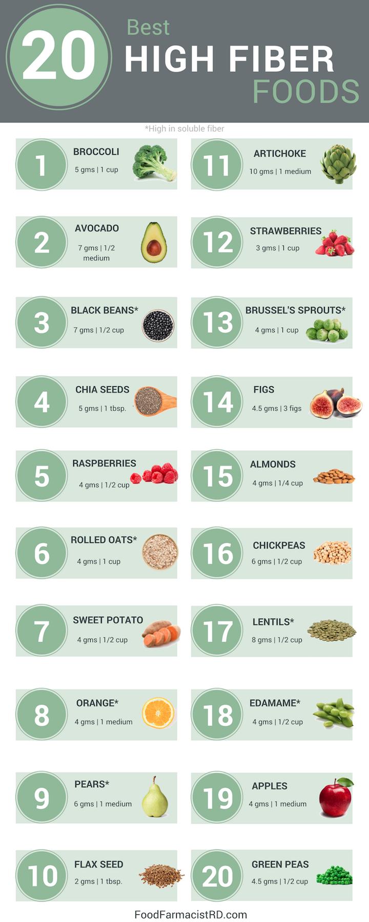 5 Tips Menurunkan Kolesterol
