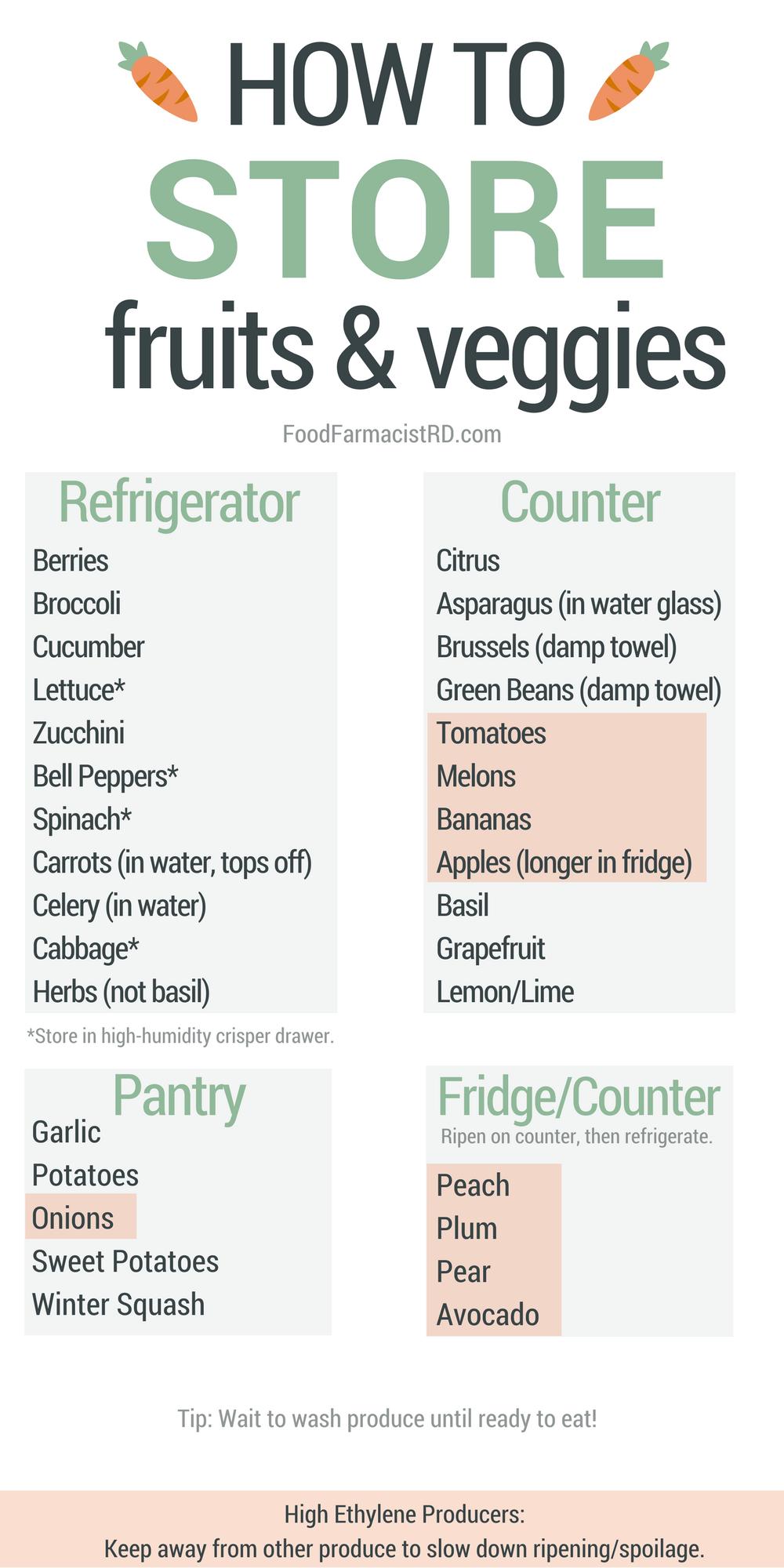 Prevent food spoilage | Veggie storage | fridge storage