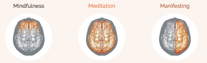 Best meditation | meditation course